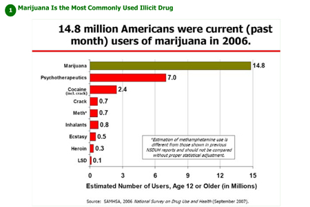 Reefer Madness Marijuana Report Smoke And Mirrors News The