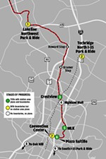 TODs and Their Zones