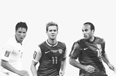 Play 3v3 against Landon Donovan, Brian Ching, Stuart Holden