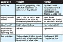 Texas Tribune Fest Held This Weekend