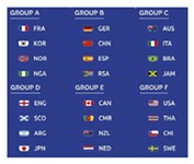 WWC: Previewing the Group Stage Finales