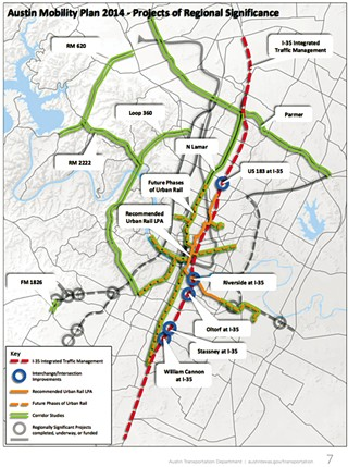 Strategic Mobility Plan (proposed)