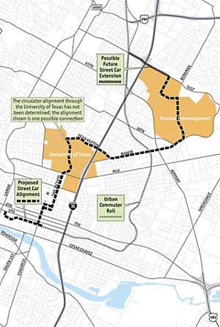 Proposed Circulator Alignment<br>