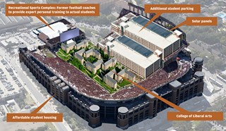 Artist's rendering of possible reuses and reconfigurations of Darrell K. Royal-Texas Memorial Stadium and surrounding athletics complex